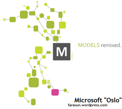 Microsoft Oslo